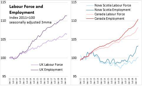 Map Of Uk Unemployment.Nova Scotia Department Of Finance Statistics