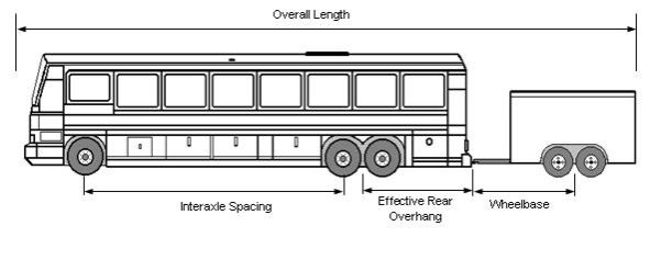 Bus dimensions images galleries with for Car dimensions in feet india