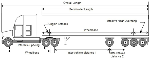 Tractor Trailer Length : Delivery box truck dimensions free engine image