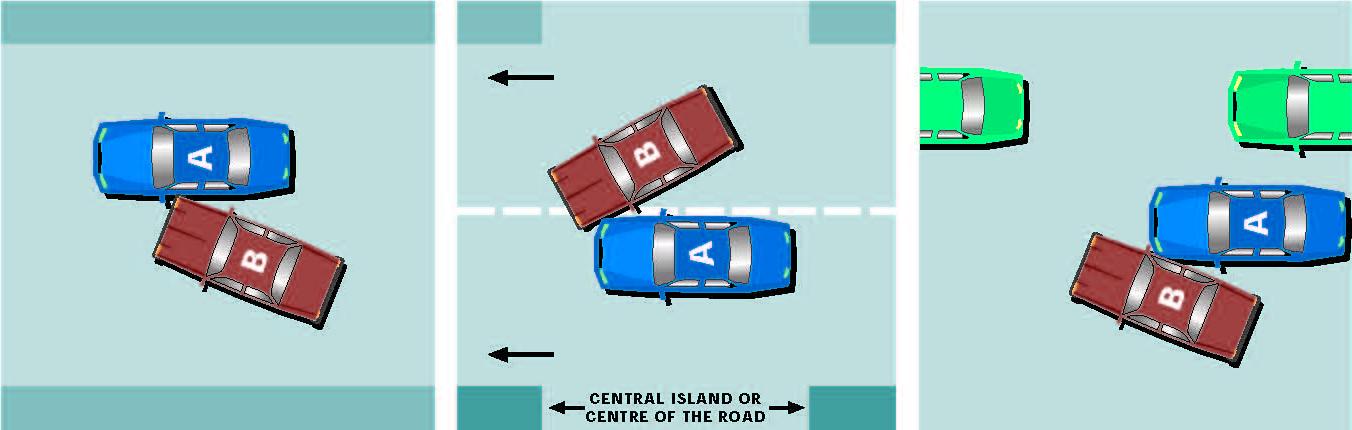 Automobile Insurance Fault Determination Regulations - Insurance Act ...