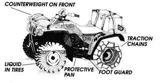 ATV with modifications
