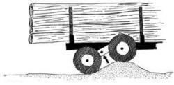 How bogie wheels work