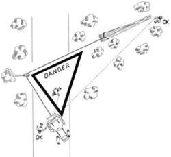 Danger zone for angled winching